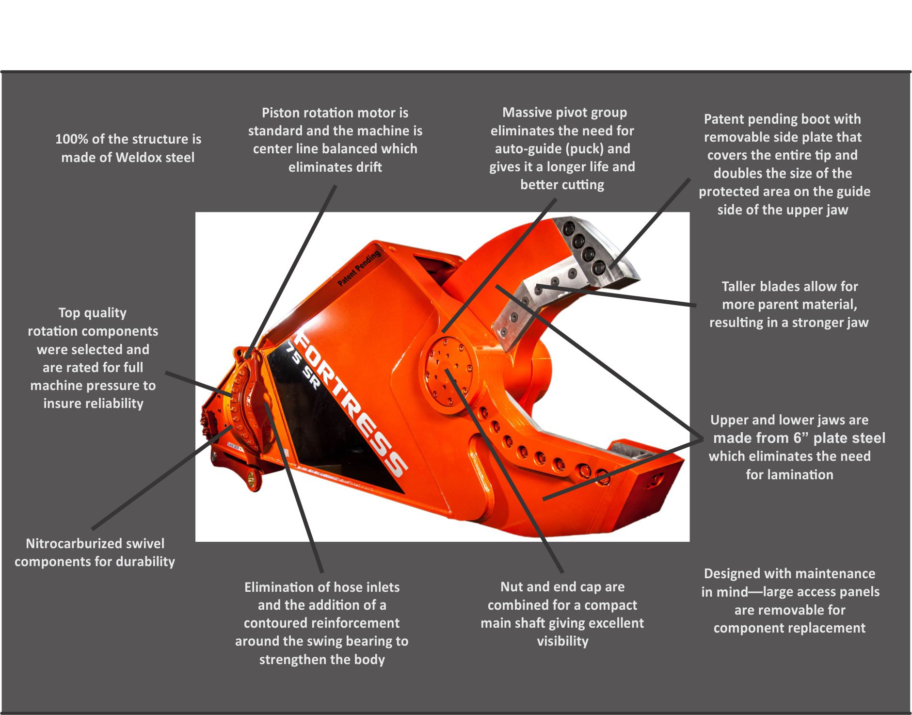 Benefits of Fortress mobile shear attachments